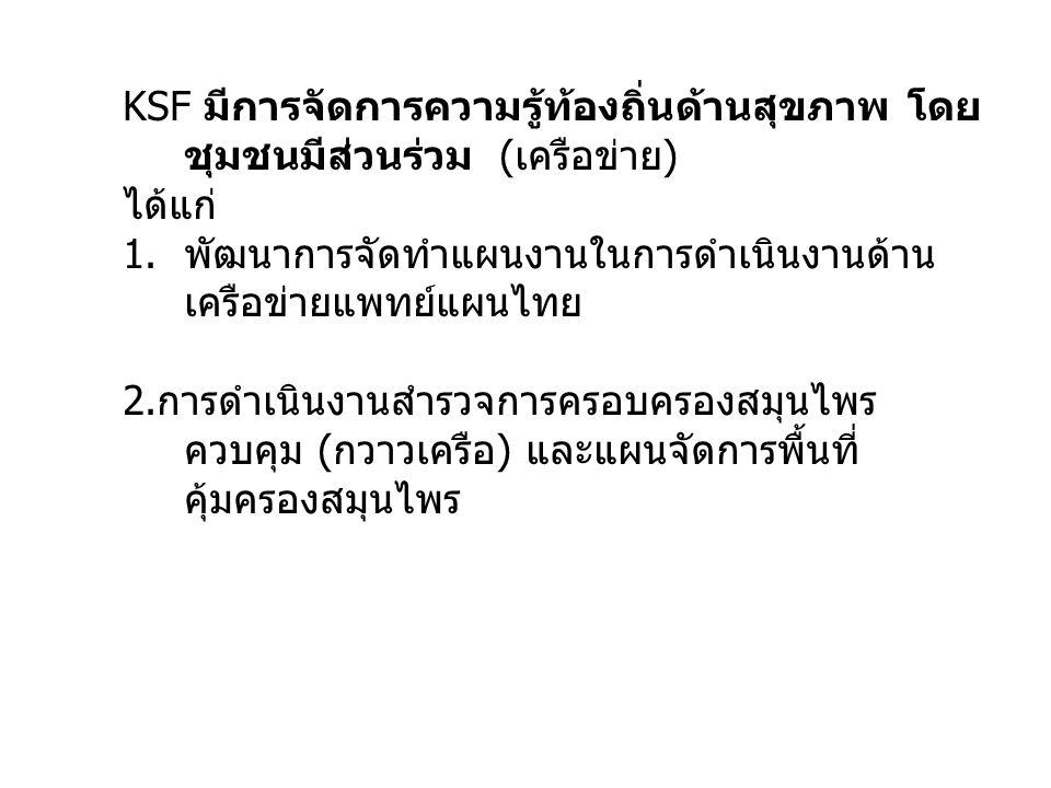 KSF มีการจัดการความรู้ท้องถิ่นด้านสุขภาพ โดย ชุมชนมีส่วนร่วม (เครือข่าย) ได้แก่ 1.พัฒนาการจัดทำแผนงานในการดำเนินงานด้าน เครือข่ายแพทย์แผนไทย 2.การดำเนินงานสำรวจการครอบครองสมุนไพร ควบคุม (กวาวเครือ) และแผนจัดการพื้นที่ คุ้มครองสมุนไพร