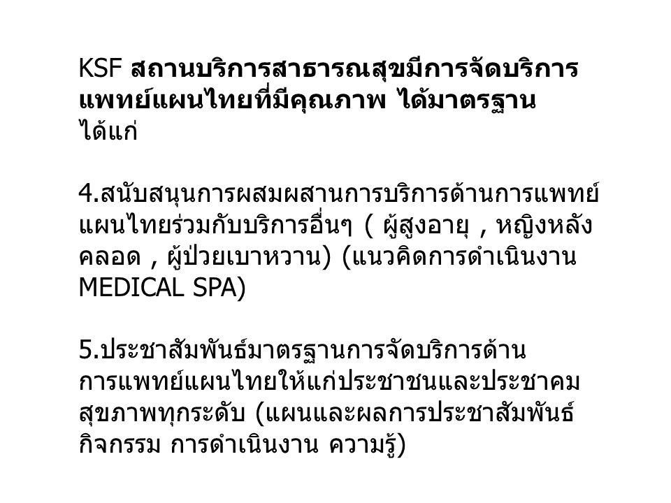 KSF สถานบริการสาธารณสุขมีการจัดบริการ แพทย์แผนไทยที่มีคุณภาพ ได้มาตรฐาน ได้แก่ 4.สนับสนุนการผสมผสานการบริการด้านการแพทย์ แผนไทยร่วมกับบริการอื่นๆ ( ผู้สูงอายุ, หญิงหลัง คลอด, ผู้ป่วยเบาหวาน) (แนวคิดการดำเนินงาน MEDICAL SPA) 5.ประชาสัมพันธ์มาตรฐานการจัดบริการด้าน การแพทย์แผนไทยให้แก่ประชาชนและประชาคม สุขภาพทุกระดับ (แผนและผลการประชาสัมพันธ์ กิจกรรม การดำเนินงาน ความรู้)