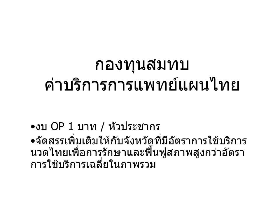 กองทุนสมทบ ค่าบริการการแพทย์แผนไทย งบ OP 1 บาท / หัวประชากร จัดสรรเพิ่มเติมให้กับจังหวัดที่มีอัตราการใช้บริการ นวดไทยเพื่อการรักษาและฟื้นฟูสภาพสูงกว่า