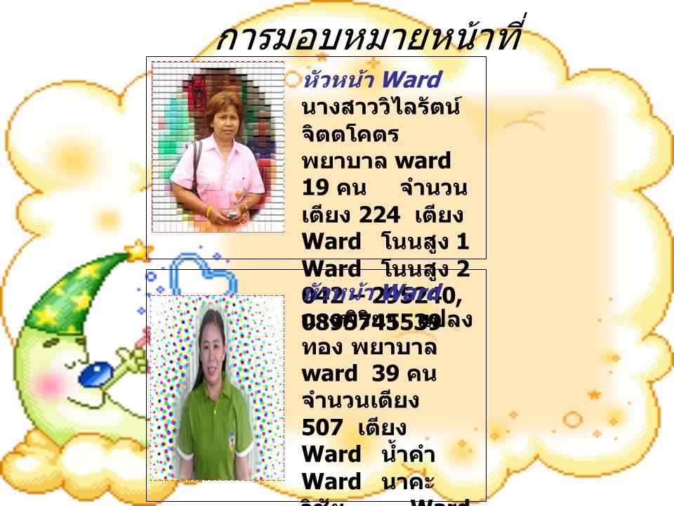 การมอบหมายหน้าที่ หัวหน้า Ward นางสาววิไลรัตน์ จิตตโคตร พยาบาล ward 19 คน จำนวน เตียง 224 เตียง Ward โนนสูง 1 Ward โนนสูง 2 042 – 295240, 0895745539 ห