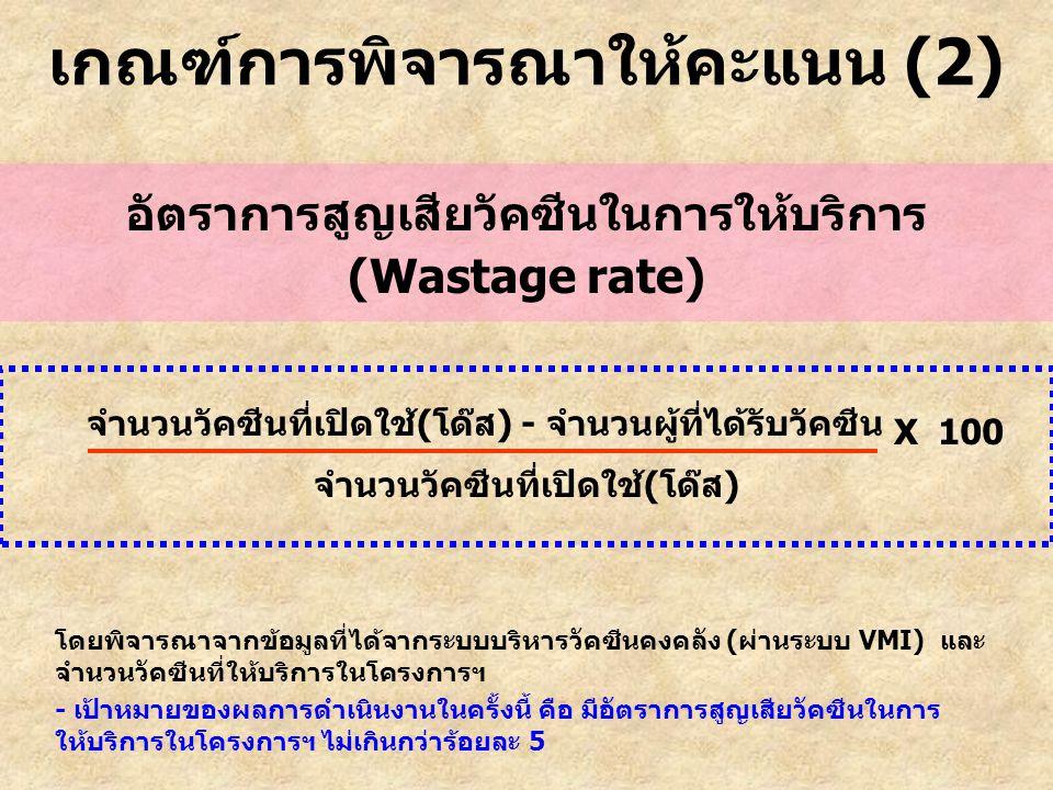 เกณฑ์การพิจารณาให้คะแนน (2) อัตราการสูญเสียวัคซีนในการให้บริการ (Wastage rate) โดยพิจารณาจากข้อมูลที่ได้จากระบบบริหารวัคซีนคงคลัง (ผ่านระบบ VMI) และ จ