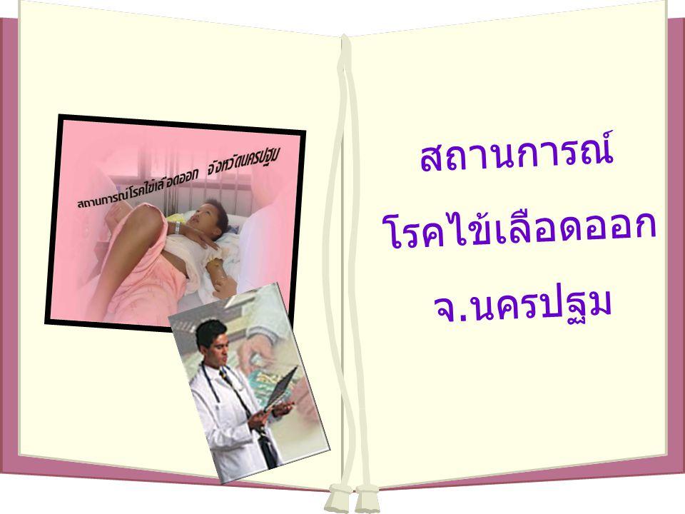 เรียงลำดับจังหวัดที่พบผู้ป่วย 10 อันดับแรกของประเทศไทย แหล่งที่มา : รง 506 (DHF) เข้าถึงได้จาก: http://www.boe.moph.go.th/ (สืบค้น ณ วันที่ 29 เมย 54.)http://www.boe.moph.go.th/ (สืบค้น ลำดับที่ Reporting areascasesMorbidity ratedeaths 1 Nakhon Pathom 315370 2 Samut Sakhon 17435.910 3 Songkhla 457341 4 Ratchaburi 27132.450 5 Samut Prakan 34729.810 6 Satun 85290 7 Trat 6228.180 8 Samut Songkhram 5427.890 9 Chon Buri 34426.680 10 Bangkok 148426.020