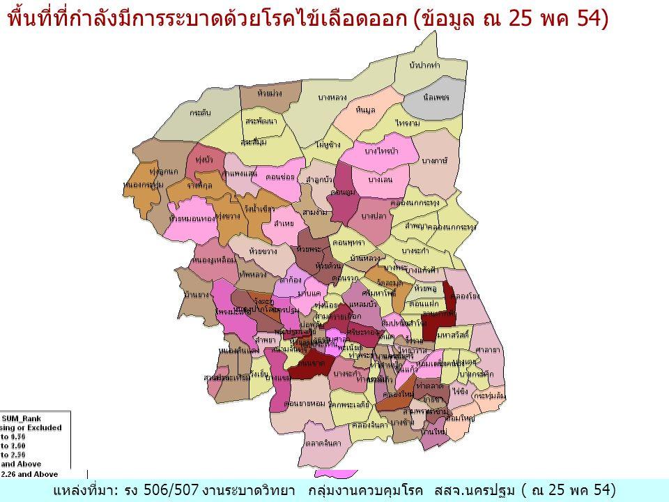 พื้นที่ที่กำลังมีการระบาดด้วยโรคไข้เลือดออก (ข้อมูล ณ 25 พค 54) แหล่งที่มา: รง 506/507 งานระบาดวิทยา กลุ่มงานควบคุมโรค สสจ.นครปฐม ( ณ 25 พค 54)