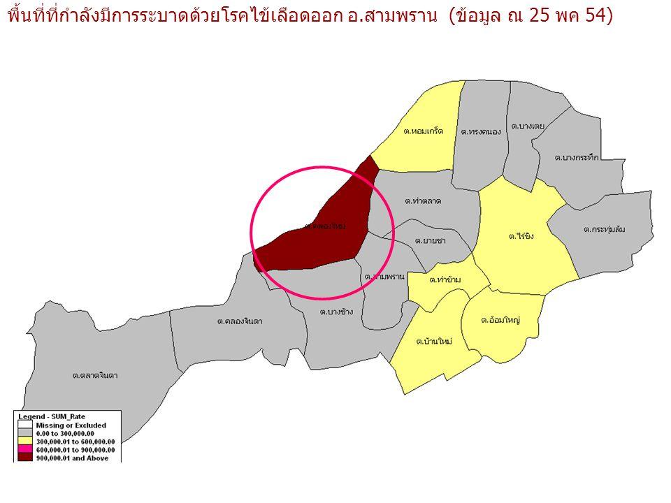พื้นที่ที่กำลังมีการระบาดด้วยโรคไข้เลือดออก อ.สามพราน (ข้อมูล ณ 25 พค 54)