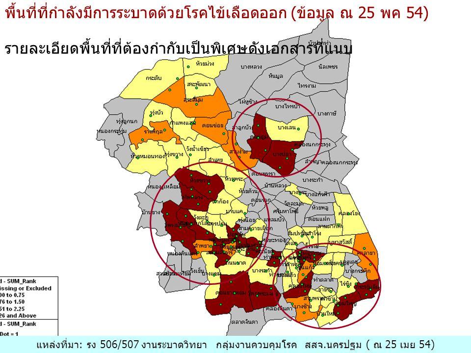 พื้นที่ที่กำลังมีการระบาดด้วยโรคไข้เลือดออก (ข้อมูล ณ 25 พค 54) รายละเอียดพื้นที่ที่ต้องกำกับเป็นพิเศษดังเอกสารที่แนบ แหล่งที่มา: รง 506/507 งานระบาดวิทยา กลุ่มงานควบคุมโรค สสจ.นครปฐม ( ณ 25 เมย 54)