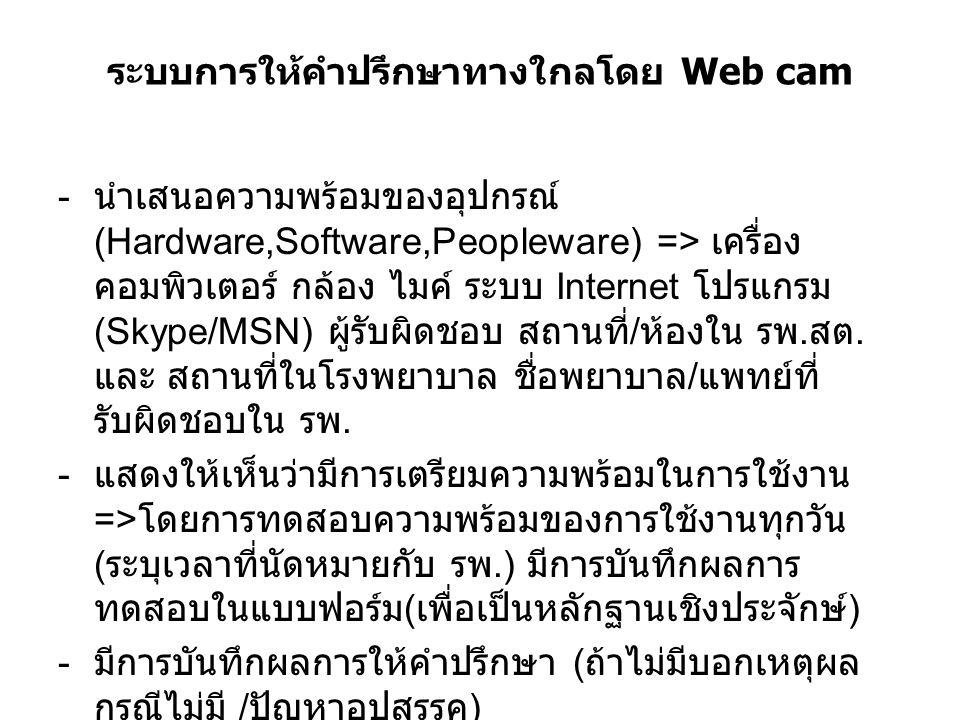 ระบบการให้คำปรึกษาทางใกลโดย Web cam - นำเสนอความพร้อมของอุปกรณ์ (Hardware,Software,Peopleware) => เครื่อง คอมพิวเตอร์ กล้อง ไมค์ ระบบ Internet โปรแกรม (Skype/MSN) ผู้รับผิดชอบ สถานที่ / ห้องใน รพ.