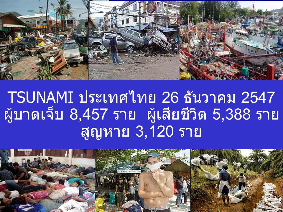 TSUNAMI ประเทศไทย 26 ธันวาคม 2547 ผู้บาดเจ็บ 8,457 ราย ผู้เสียชีวิต 5,388 ราย สูญหาย 3,120 ราย