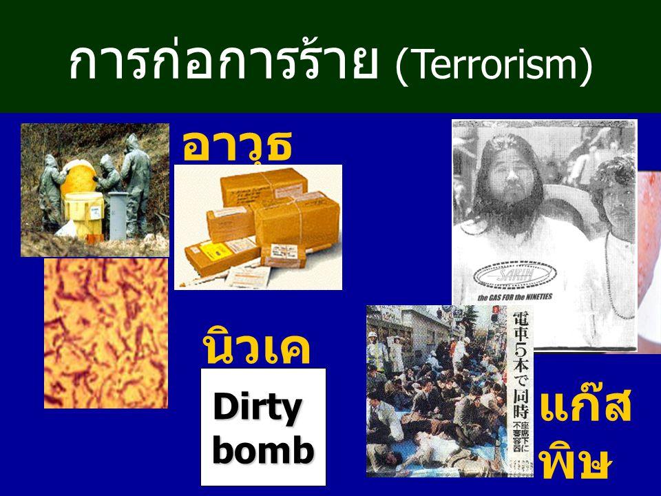 การก่อการร้าย (Terrorism) อาวุธ ชีวภาพ แก๊ส พิษ นิวเค ลียร์ Dirtybomb