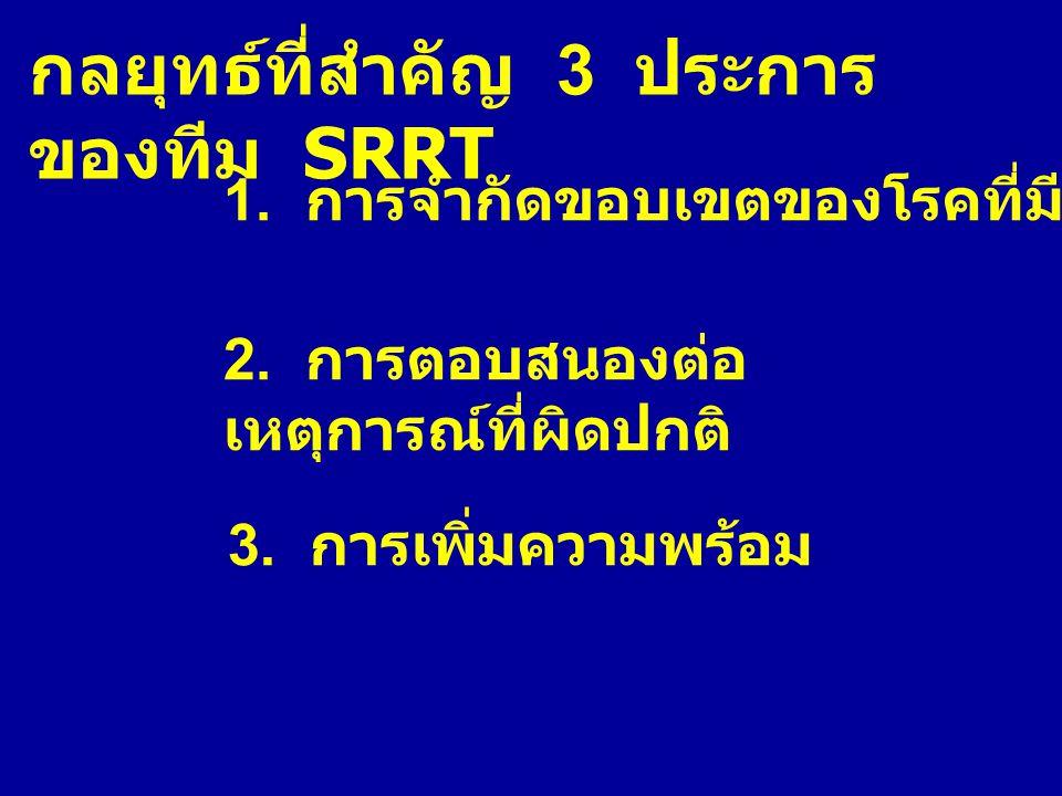 กลยุทธ์ที่สำคัญ 3 ประการ ของทีม SRRT 1. การจำกัดขอบเขตของโรคที่มีอยู่เดิม 2. การตอบสนองต่อ เหตุการณ์ที่ผิดปกติ 3. การเพิ่มความพร้อม