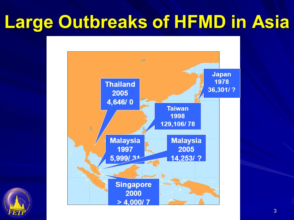 3 Large Outbreaks of HFMD in Asia Japan 1978 36,301/ ? Taiwan 1998 129,106/ 78 Malaysia 1997 5,999/ 31 Singapore 2000 > 4,000/ 7 Thailand 2005 4,646/