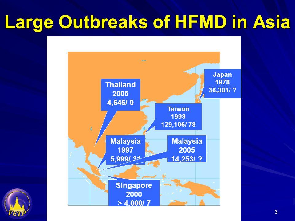 24 อภิปราย A cause of fatal HFMD reported during the Taiwanese outbreaks was brainstem infection resulting in cardiopulmonary failure And 7 cases of fatal HFMD in Thailand showed evidence of brainstem infection including –Pulmonary edema/hemorrhage –Hyperglycemia –Tachycardia –Leukocytosis