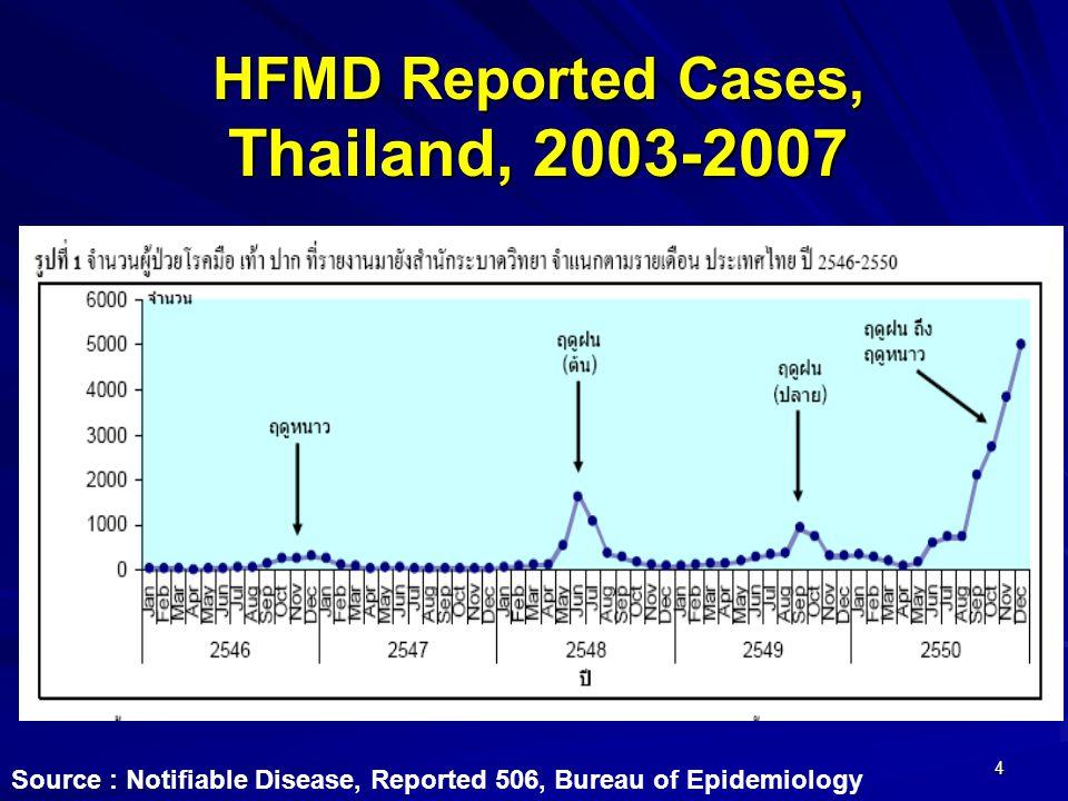 15 Location of Fatal HFMD Cases by Chronological Date BKK/June BKK/July Phrae/August Petchabun/October Kumphang/September Khonkhan/August Nakhorn Sawan/November