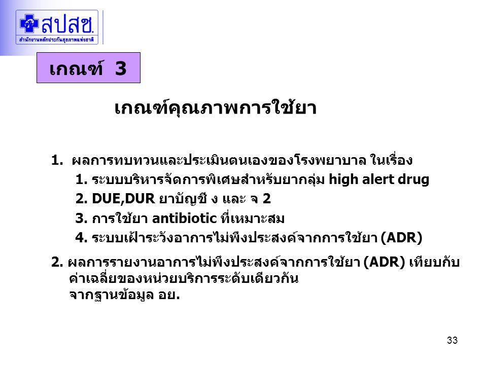 33 เกณฑ์คุณภาพการใช้ยา 1. ผลการทบทวนและประเมินตนเองของโรงพยาบาล ในเรื่อง 1. ระบบบริหารจัดการพิเศษสำหรับยากลุ่ม high alert drug 2. DUE,DUR ยาบัญชี ง แล