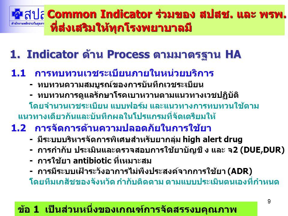 9 Common Indicator ร่วมของ สปสช. และ พรพ. ที่ส่งเสริมให้ทุกโรงพยาบาลมี 1. Indicator ด้าน Process ตามมาตรฐาน HA 1.1 การทบทวนเวชระเบียนภายในหน่วยบริการ