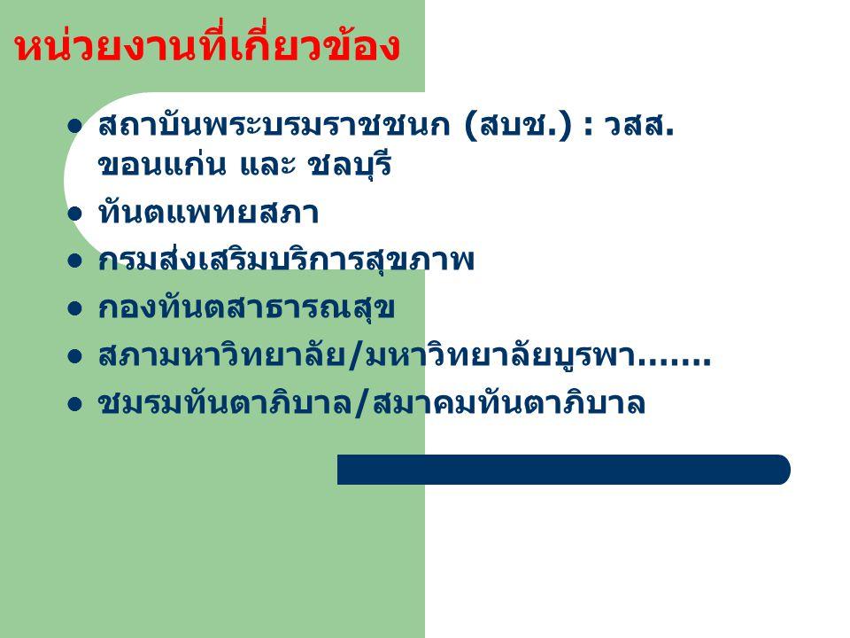 หน่วยงานที่เกี่ยวข้อง สถาบันพระบรมราชชนก (สบช.) : วสส. ขอนแก่น และ ชลบุรี ทันตแพทยสภา กรมส่งเสริมบริการสุขภาพ กองทันตสาธารณสุข สภามหาวิทยาลัย/มหาวิทยา