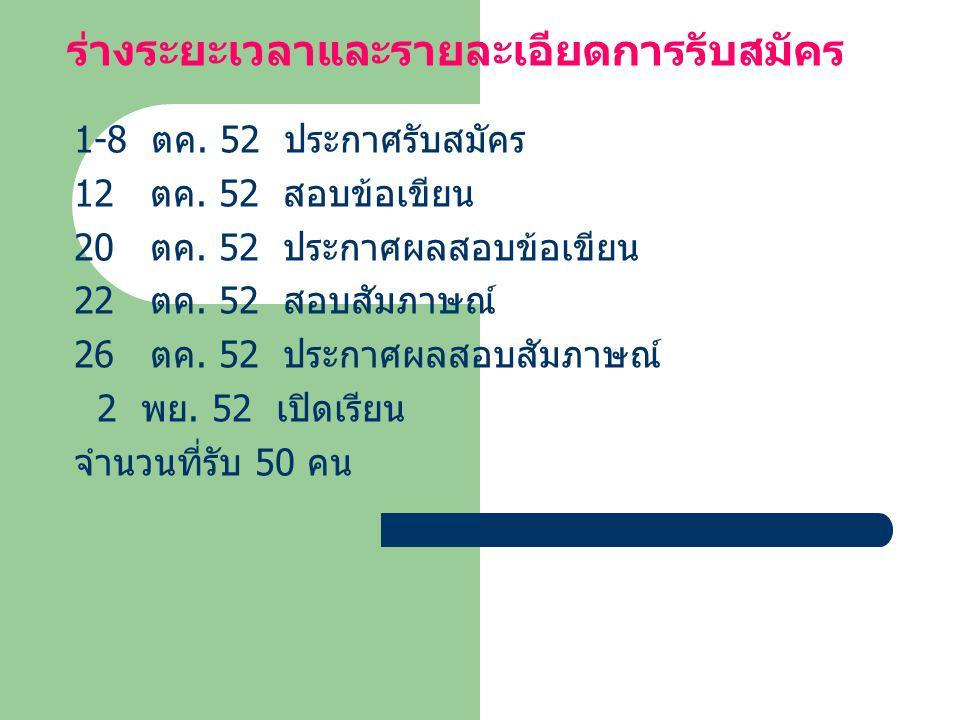 ร่างระยะเวลาและรายละเอียดการรับสมัคร 1-8 ตค. 52 ประกาศรับสมัคร 12 ตค. 52 สอบข้อเขียน 20 ตค. 52 ประกาศผลสอบข้อเขียน 22 ตค. 52 สอบสัมภาษณ์ 26 ตค. 52 ประ