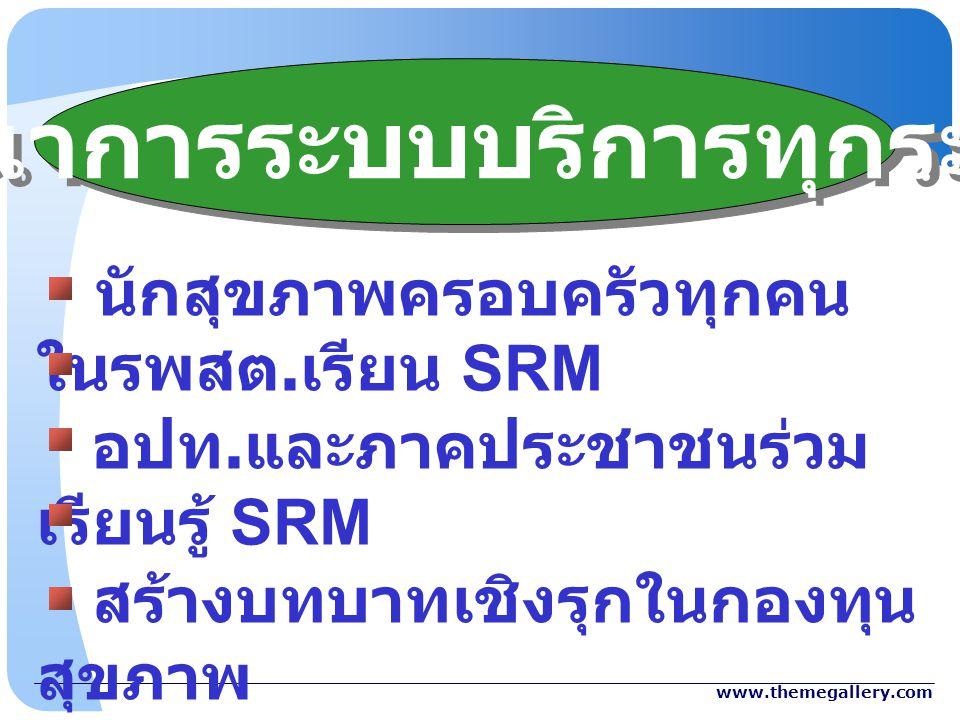 www.themegallery.com นักสุขภาพครอบครัวทุกคน ในรพสต. เรียน SRM อปท. และภาคประชาชนร่วม เรียนรู้ SRM สร้างบทบาทเชิงรุกในกองทุน สุขภาพ บริการปฐมภูมิเป็นขอ