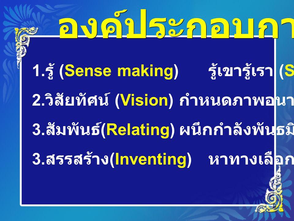 9 องค์ประกอบการนำ 1. รู้ (Sense making) รู้เขารู้เรา (Swot) 2. วิสัยทัศน์ (Vision) กำหนดภาพอนาคตที่เป็นไปได้ 3. สัมพันธ์ (Relating) ผนึกกำลังพันธมิตรร