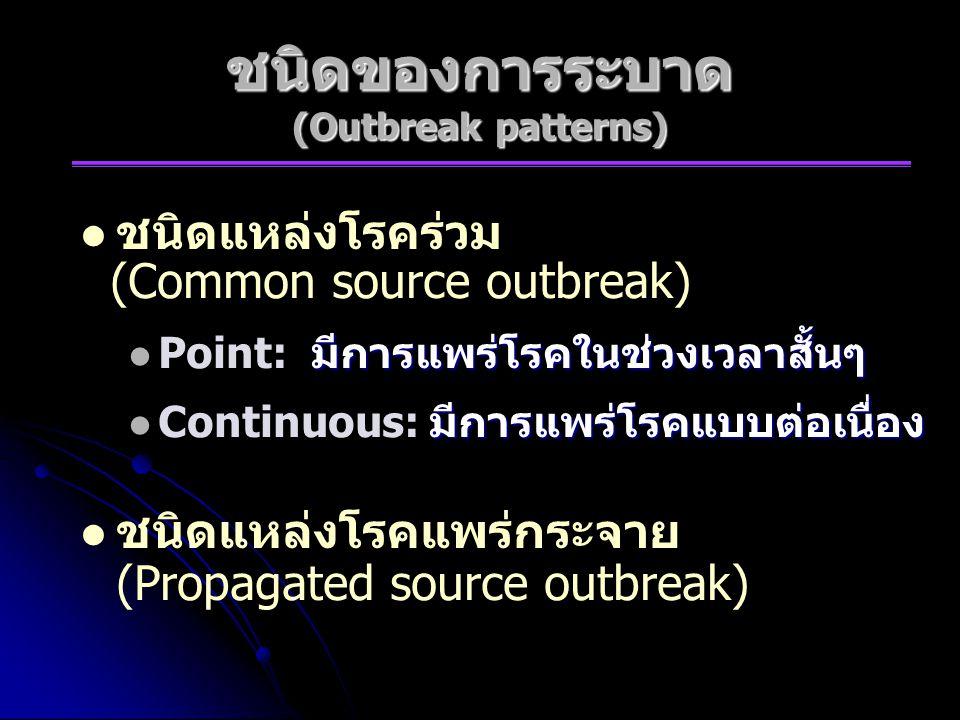 ชนิดของการระบาด (Outbreak patterns) ชนิดแหล่งโรคร่วม (Common source outbreak) มีการแพร่โรคในช่วงเวลาสั้นๆ Point: มีการแพร่โรคในช่วงเวลาสั้นๆ มีการแพร่โรคแบบต่อเนื่อง Continuous: มีการแพร่โรคแบบต่อเนื่อง ชนิดแหล่งโรคแพร่กระจาย (Propagated source outbreak)