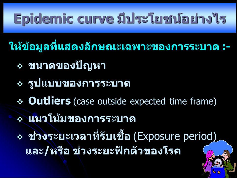 Epidemic curve มีประโยชน์อย่างไร ให้ข้อมูลที่แสดงลักษณะเฉพาะของการระบาด :-  ขนาดของปัญหา  รูปแบบของการระบาด  Outliers (case outside expected time frame)  แนวโน้มของการระบาด  ช่วงระยะเวลาที่รับเชื้อ (Exposure period) และ/หรือ ช่วงระยะฟักตัวของโรค