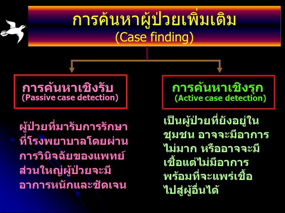 การค้นหาผู้ป่วยเพิ่มเติม (Case finding) การค้นหาเชิงรับ (Passive case detection) การค้นหาเชิงรุก (Active case detection) ผู้ป่วยที่มารับการรักษา ที่โรงพยาบาลโดยผ่าน การวินิจฉัยของแพทย์ ส่วนใหญ่ผู้ป่วยจะมี อาการหนักและชัดเจน เป็นผู้ป่วยที่ยังอยู่ใน ชุมชน อาจจะมีอาการ ไม่มาก หรืออาจจะมี เชื้อแต่ไม่มีอาการ พร้อมที่จะแพร่เชื้อ ไปสู่ผู้อื่นได้