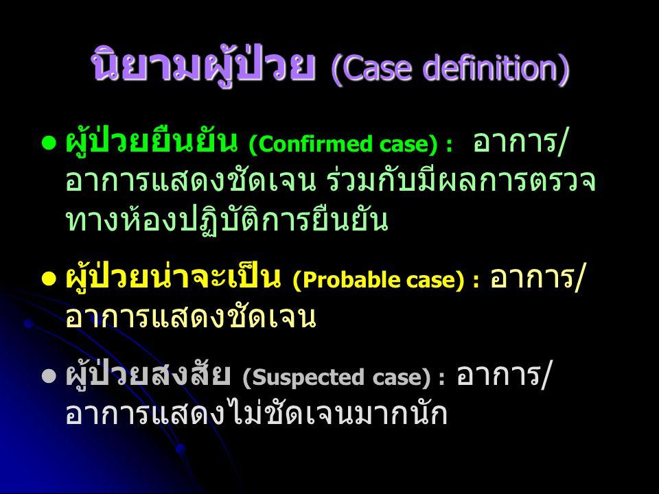 นิยามผู้ป่วย (Case definition) ผู้ป่วยยืนยัน (Confirmed case) : อาการ/ อาการแสดงชัดเจน ร่วมกับมีผลการตรวจ ทางห้องปฏิบัติการยืนยัน ผู้ป่วยน่าจะเป็น (Pr
