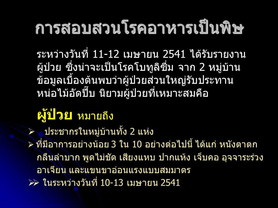 ระหว่างวันที่ 11-12 เมษายน 2541 ได้รับรายงาน ผู้ป่วย ซึ่งน่าจะเป็นโรคโบทูลิซึ่ม จาก 2 หมู่บ้าน ข้อมูลเบื้องต้นพบว่าผู้ป่วยส่วนใหญ่รับประทาน หน่อไม้อัดปี๊บ นิยามผู้ป่วยที่เหมาะสมคือ  ประชากรในหมู่บ้านทั้ง 2 แห่ง  ที่มีอาการอย่างน้อย 3 ใน 10 อย่างต่อไปนี้ ได้แก่ หนังตาตก กลืนลำบาก พูดไม่ชัด เสียงแหบ ปากแห้ง เจ็บคอ อุจจาระร่วง อาเจียน และแขนขาอ่อนแรงแบบสมมาตร  ในระหว่างวันที่ 10-13 เมษายน 2541 การสอบสวนโรคอาหารเป็นพิษ ผู้ป่วย หมายถึง