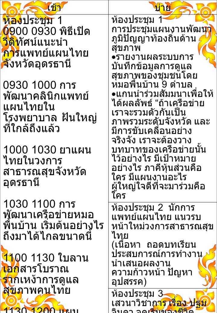เช้าบ่าย ห้องประชุม 1 0900 0930 พิธีเปิด วีดิทัศน์แนะนำ การแพทย์แผนไทย จังหวัดอุดรธานี 0930 1000 การ พัฒนาคลินิกแพทย์ แผนไทยใน โรงพยาบาล ฝันใหญ่ ที่ใกล้ถึงแล้ว 1000 1030 ยาแผน ไทยในวงการ สาธารณสุขจังหวัด อุดรธานี 1030 1100 การ พัฒนาเครือข่ายหมอ พื้นบ้าน เริ่มต้นอย่างไร ถึงมาได้ไกลขนาดนี้ 1100 1130 ใบลาน เอกสารโบราณ รากเหง้าการดูแล สุขภาพคนไทย 1130 1200 แผน จัดการเพื่อคุ้มครอง สมุนไพรกับการปลูกยา รักษาป่า ฉลองพุทธช ยันตี ห้องประชุม 1 การประชุมแผนงานพัฒนา ภูมิปัญญาท้องถิ่นด้าน สุขภาพ  รายงานผลระบบการ บันทึกข้อมูลการดูแล สุขภาพของชุมชนโดย หมอพื้นบ้าน 9 ตำบล  แกนนำร่วมสัมมนาเพื่อให้ ได้ผลลัพธ์ ถ้าเครือข่าย เราจะรวมตัวกันเป็น ภาพรวมระดับจังหวัด และ มีการขับเคลื่อนอย่าง จริงจัง เราจะต้องวาง บทบาทของเครือข่ายนั้น ไว้อย่างไร มีเป้าหมาย อย่างไร ภาคีหุ้นส่วนคือ ใคร มีแผนงานอะไร ผู้ใหญ่ใจดีที่จะมาร่วมคือ ใคร ห้องประชุม 2 นักการ แพทย์แผนไทย แนวรบ หน้าใหม่วงการสาธารณสุข ไทย ( เนื้อหา ถอดบทเรียน ประสบการณ์การทำงาน นำเสนอผลงาน ความก้าวหน้า ปัญหา อุปสรรค ) ห้องประชุม 3 เสวนาวิชาการ เรื่อง ปฐม จินดา จุดเริ่มของชีวิต แพทย์แผนไทยกับแม่และ เด็ก เสวนาวิชาการ เรื่อง โรค แทรกซ้อนจากเบาหวาน จัดการได้ด้วยแพทย์แผน ไทย ตลาดนัดวิชาการ ตลอดวัน นำเสนอผลงานวิชาการด้วยโปสเตอร์ ลานนัดหมอยาพื้นบ้าน อาหารเป็นยา สุขภาพดีตั้งแต่ ออกจากบ้าน นวดแผนไทย อนาคตสู่อาเซียน