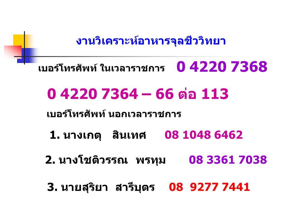 งานวิเคราะห์อาหารจุลชีววิทยา เบอร์โทรศัพท์ ในเวลาราชการ 0 4220 7364 – 66 ต่อ 113 0 4220 7368 เบอร์โทรศัพท์ นอกเวลาราชการ 1. นางเกตุ สินเทศ08 1048 6462
