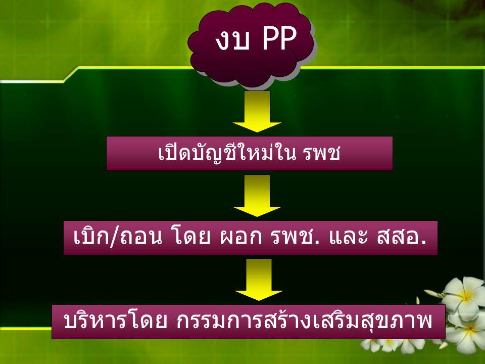 งบ PP เปิดบัญชีใหม่ใน รพช เบิก/ถอน โดย ผอก รพช. และ สสอ. บริหารโดย กรรมการสร้างเสริมสุขภาพ