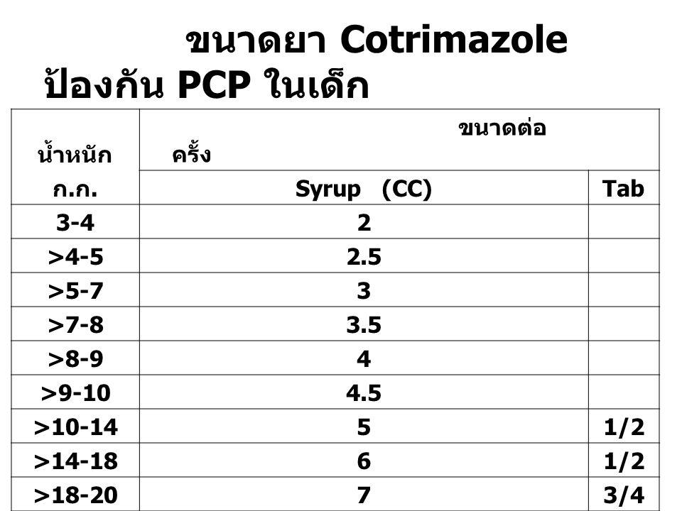 ขนาดยา Cotrimazole ป้องกัน PCP ในเด็ก น้ำหนัก ขนาดต่อ ครั้ง ก.ก.ก.ก. Syrup (CC)Tab 3-42 >4-52.5 >5-73 >7-83.5 >8-94 >9-104.5 >10-1451/2 >14-1861/2 >18