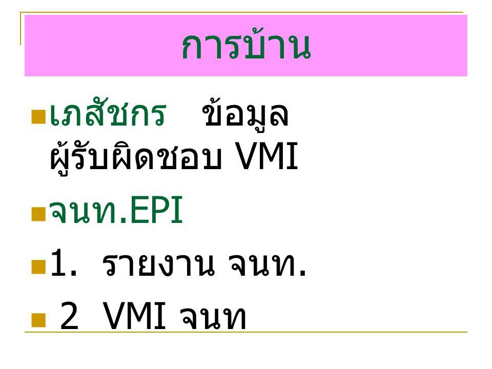 การบ้าน เภสัชกร ข้อมูล ผู้รับผิดชอบ VMI จนท.EPI 1. รายงาน จนท. 2 VMI จนท
