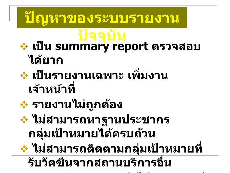 ปัญหาของระบบรายงาน ปัจจุบัน  เป็น summary report ตรวจสอบ ได้ยาก  เป็นรายงานเฉพาะ เพิ่มงาน เจ้าหน้าที่  รายงานไม่ถูกต้อง  ไม่สามารถหาฐานประชากร กลุ