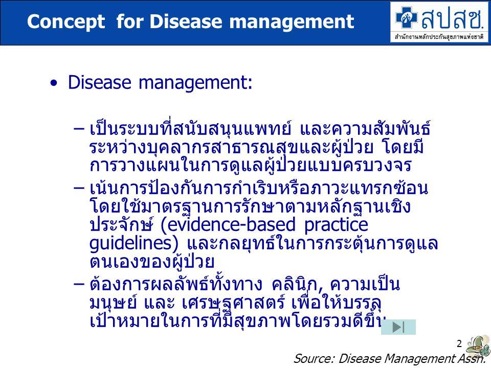 2 Concept for Disease management Disease management: – เป็นระบบที่สนับสนุนแพทย์ และความสัมพันธ์ ระหว่างบุคลากรสาธารณสุขและผู้ป่วย โดยมี การวางแผนในการ