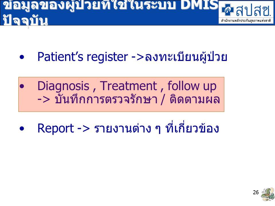 26 Patient's register -> ลงทะเบียนผู้ป่วย Diagnosis, Treatment, follow up -> บันทึกการตรวจรักษา / ติดตามผล Report -> รายงานต่าง ๆ ที่เกี่ยวข้อง ข้อมูล