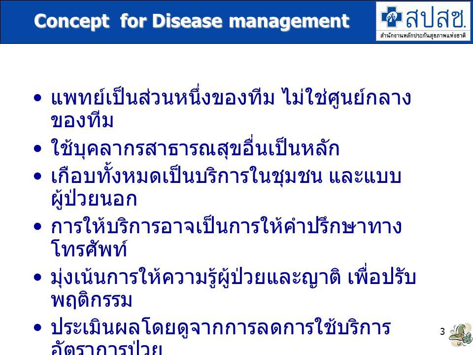4 เปรียบเทียบบทบาทของงานชดเชย vs.Disease mgt.