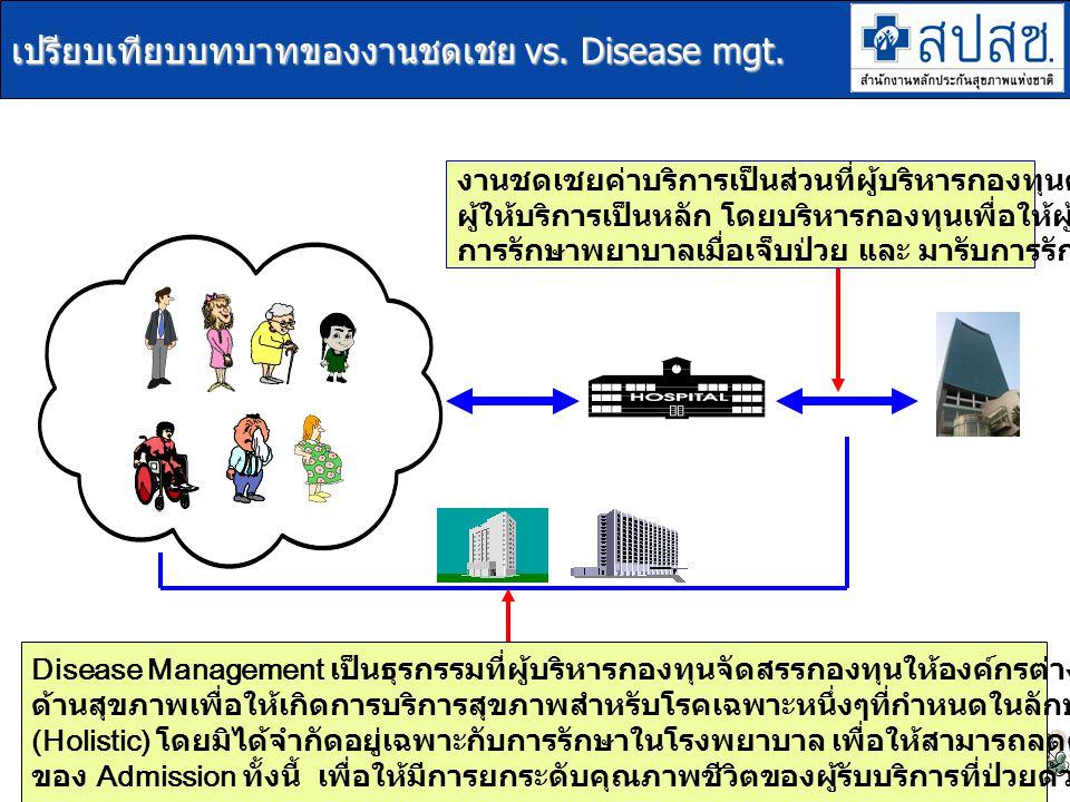 4 เปรียบเทียบบทบาทของงานชดเชย vs. Disease mgt. งานชดเชยค่าบริการเป็นส่วนที่ผู้บริหารกองทุนดำเนินธุรกรรมกับ ผู้ให้บริการเป็นหลัก โดยบริหารกองทุนเพื่อให