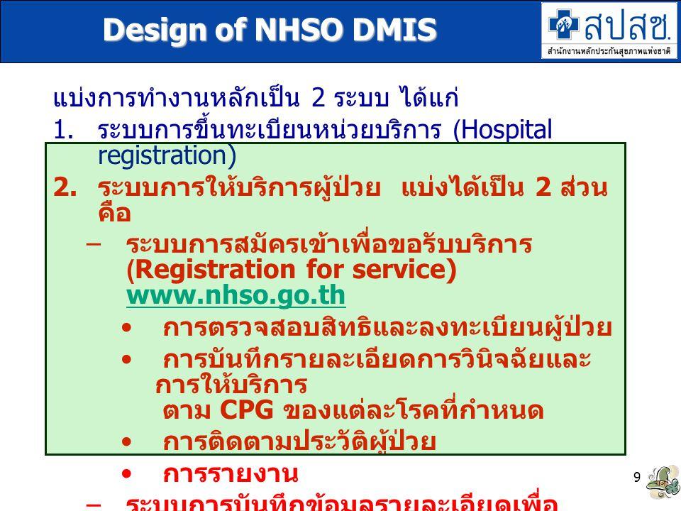 9 Design of NHSO DMIS แบ่งการทำงานหลักเป็น 2 ระบบ ได้แก่ 1. ระบบการขึ้นทะเบียนหน่วยบริการ (Hospital registration) 2. ระบบการให้บริการผู้ป่วย แบ่งได้เป