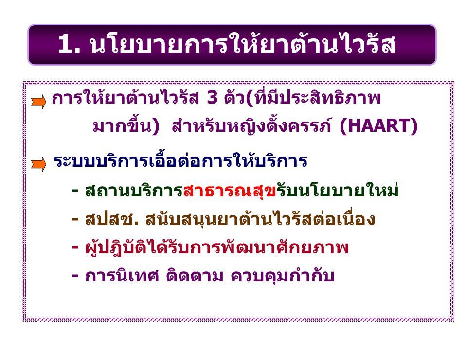 การให้ยาต้านไวรัส 3 ตัว(ที่มีประสิทธิภาพ มากขึ้น) สำหรับหญิงตั้งครรภ์ (HAART) ระบบบริการเอื้อต่อการให้บริการ - สถานบริการสาธารณสุขรับนโยบายใหม่ - สปสช