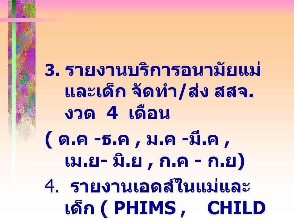 3. รายงานบริการอนามัยแม่ และเด็ก จัดทำ / ส่ง สสจ. งวด 4 เดือน ( ต. ค - ธ. ค, ม. ค - มี. ค, เม. ย - มิ. ย, ก. ค - ก. ย ) 4. รายงานเอดส์ในแม่และ เด็ก (