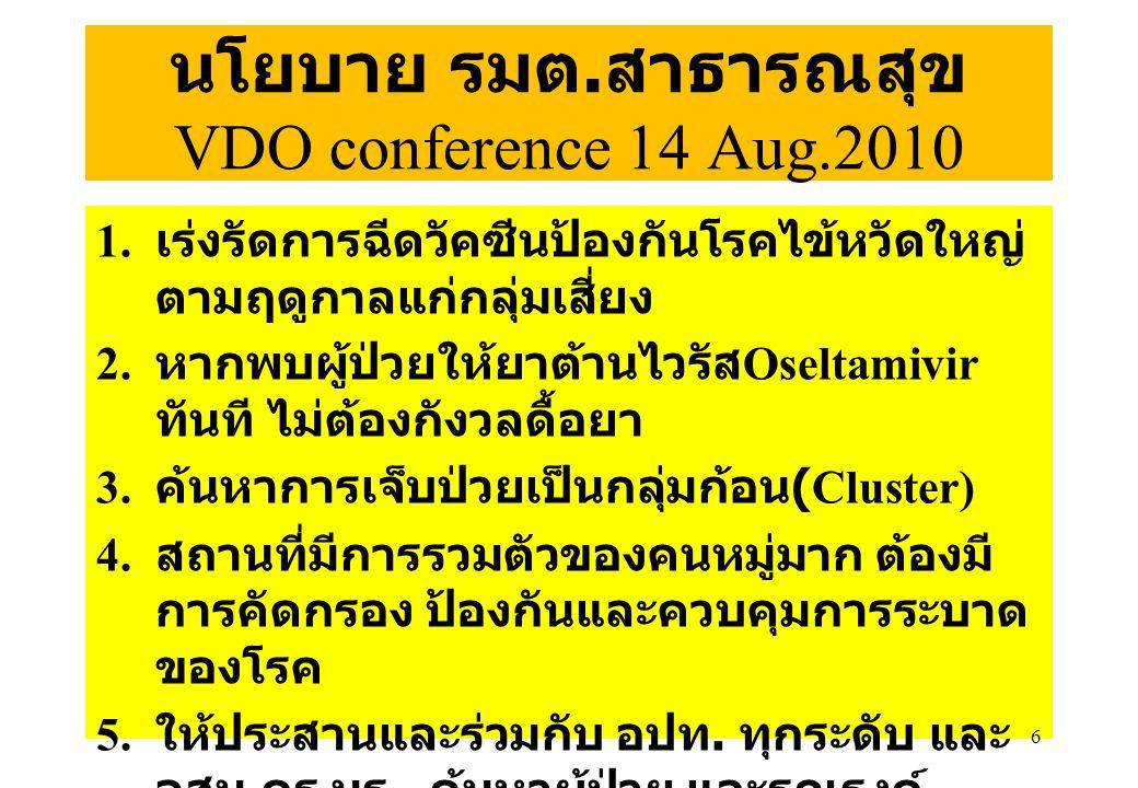 นโยบาย รมต.สาธารณสุข VDO conference 14 Aug.2010 1.