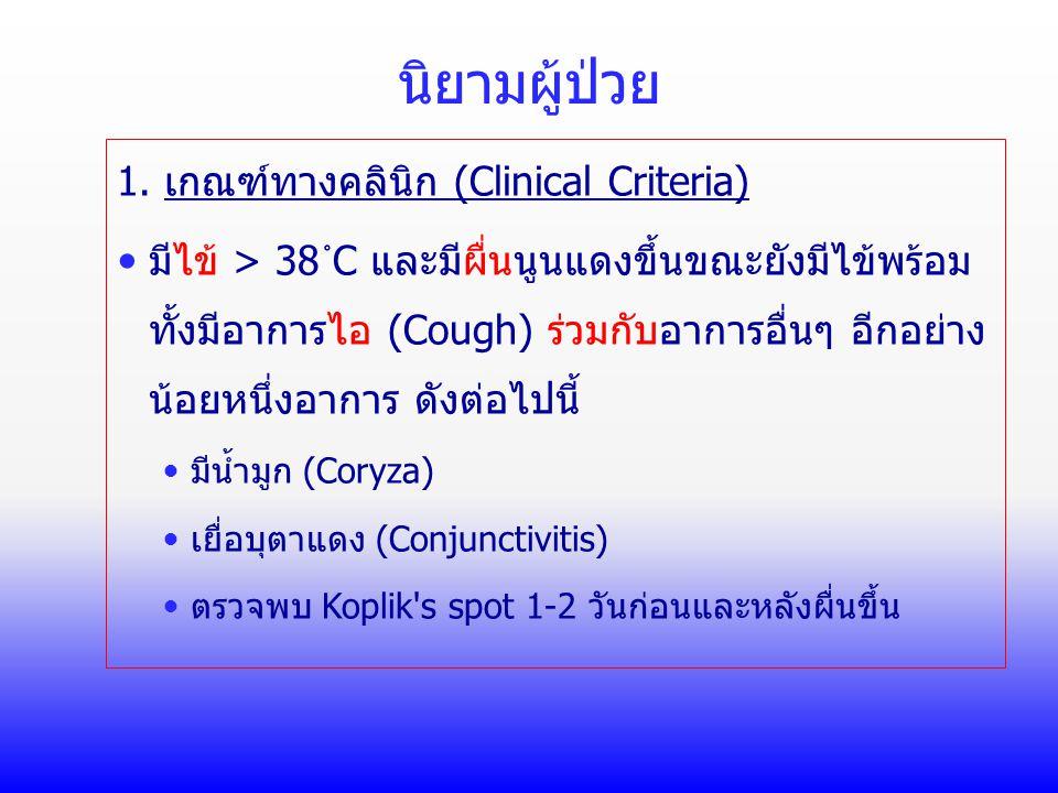 นิยามผู้ป่วย 1. เกณฑ์ทางคลินิก (Clinical Criteria) มีไข้ > 38 ํC และมีผื่นนูนแดงขึ้นขณะยังมีไข้พร้อม ทั้งมีอาการไอ (Cough) ร่วมกับอาการอื่นๆ อีกอย่าง