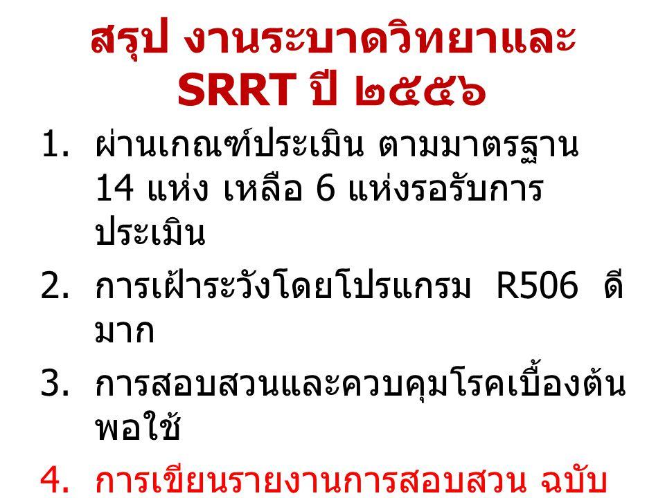 สรุป งานระบาดวิทยาและ SRRT ปี ๒๕๕๖ 1. ผ่านเกณฑ์ประเมิน ตามมาตรฐาน 14 แห่ง เหลือ 6 แห่งรอรับการ ประเมิน 2. การเฝ้าระวังโดยโปรแกรม R506 ดี มาก 3. การสอบ
