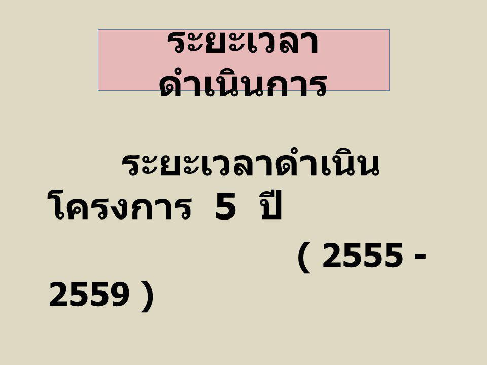 ระยะเวลา ดำเนินการ ระยะเวลาดำเนิน โครงการ 5 ปี ( 2555 - 2559 )