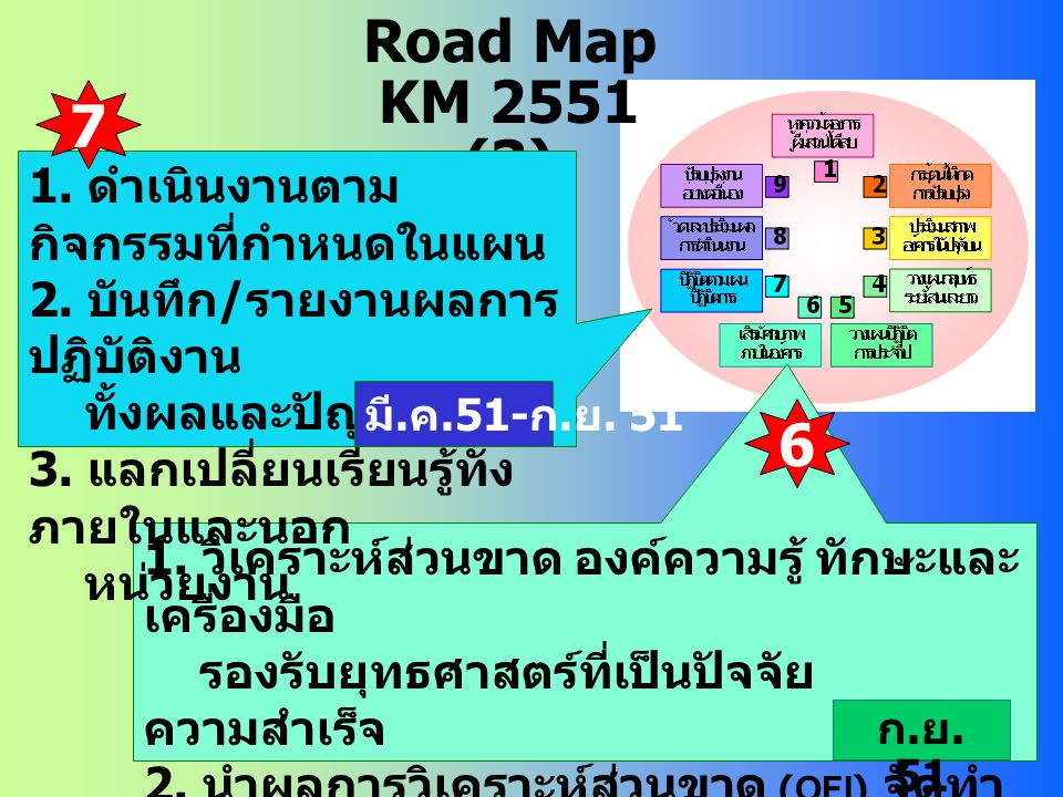 Road Map KM 2551 (3) 1.