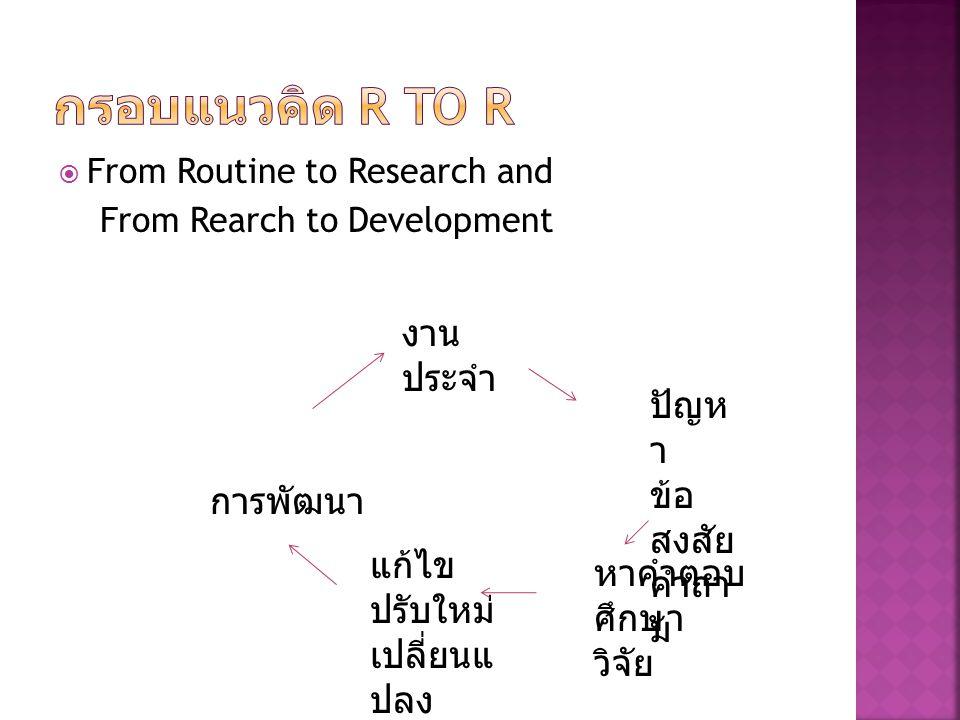  From Routine to Research and From Rearch to Development งาน ประจำ ปัญห า ข้อ สงสัย คำถา ม หาคำตอบ ศึกษา วิจัย แก้ไข ปรับใหม่ เปลี่ยนแ ปลง การพัฒนา