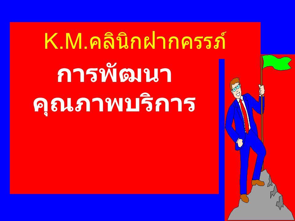 K.M. คลินิกฝากครรภ์ การพัฒนา คุณภาพบริการ