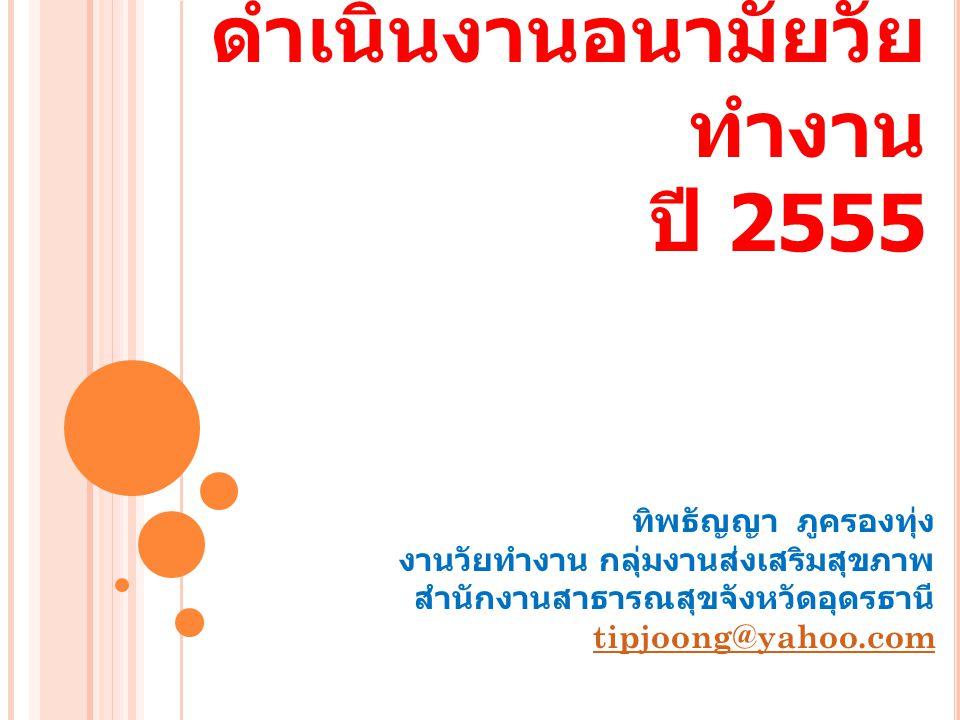 ดำเนินงานอนามัยวัย ทำงาน ปี 2555 ทิพธัญญา ภูครองทุ่ง งานวัยทำงาน กลุ่มงานส่งเสริมสุขภาพ สำนักงานสาธารณสุขจังหวัดอุดรธานี tipjoong@yahoo.com tipjoong@yahoo.com