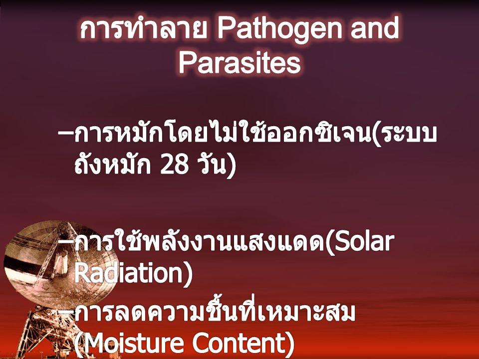 The Impact of Temperature to Pathogenic Bacteria Ascaris EggTimeNot Found 50 ๐ C45 Min/ 55 ๐ C50 Sec/ 60 ๐ C5 Sec/ 70 ๐ C1 Sec/