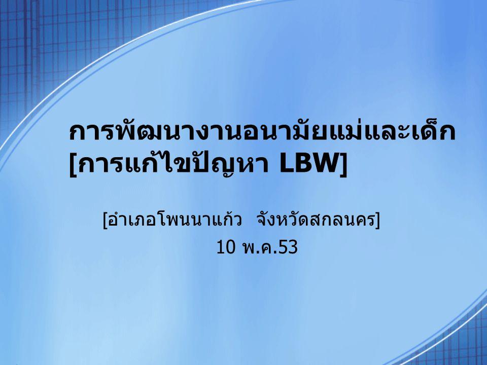 สิ่งที่ต้องดำเนินการต่อไป เป้าหมายในปีแรก 2553 เป็นไป ตามวัตถุประสงค์ เป้าหมายในปีต่อๆ ไป ต้องลด LBW อย่างน้อย ร้อยละ 5 ( ของอัตรา LBW ในปีก่อน หน้า ) ศึกษาปัจจัยความสำเร็จ / ความ ล้มเหลว ใช้ข้อกำหนดหรือวิธีปฏิบัติเพื่อ ก้าวสู่ความสำเร็จ การแก้ไข ปัญหาอย่างยั่งยืน